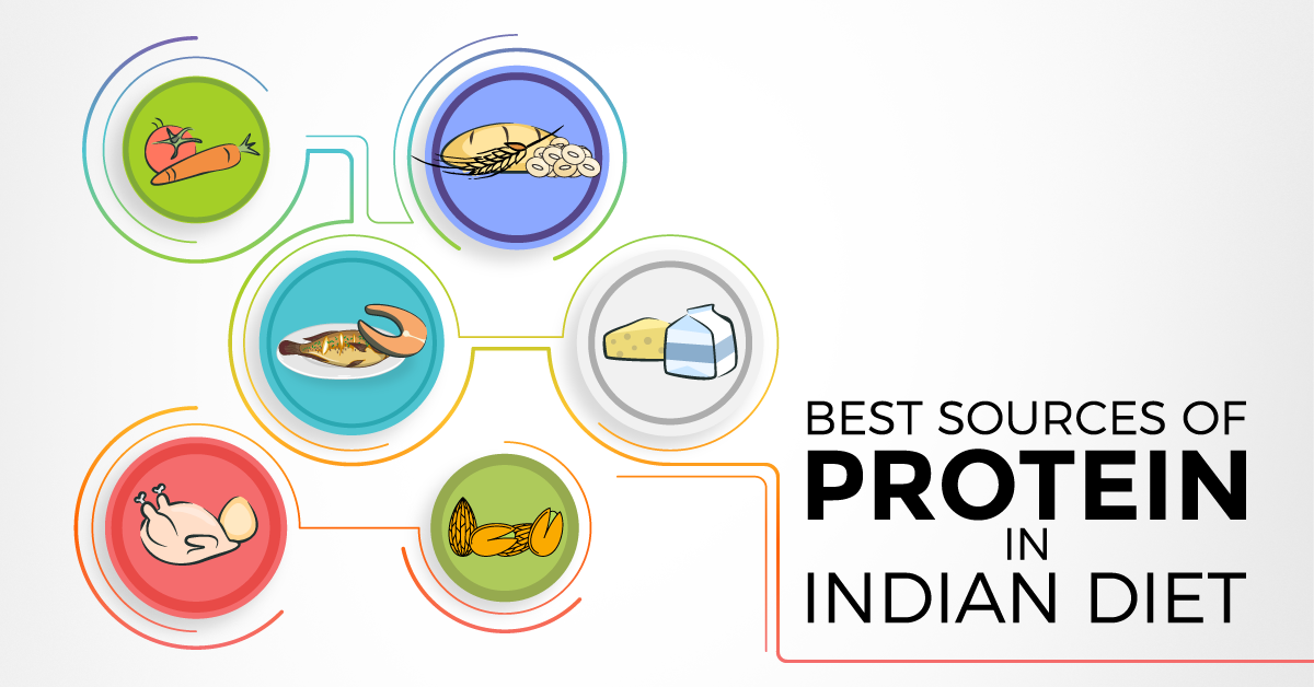 Best Indian protein rich food