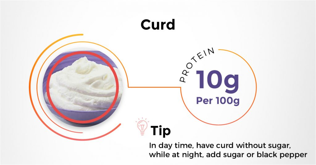 Indian protein rich food - Curd