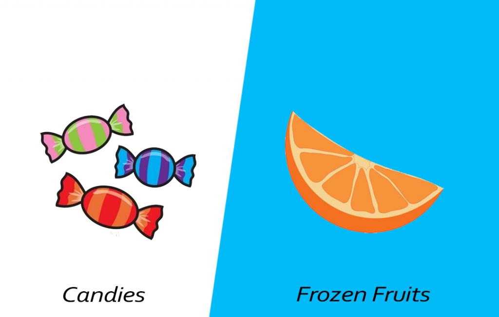 Intelligent food swap - Frozen Fruits over Candies