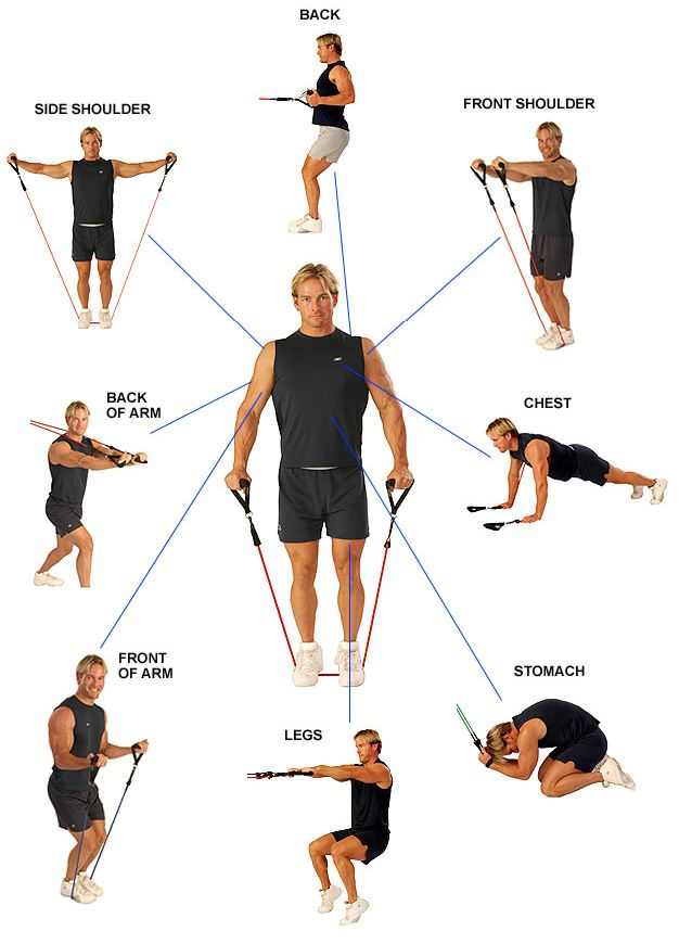 arms-workout