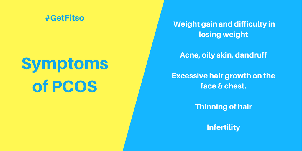 Symptoms of PCOS for determining the need of diet plan