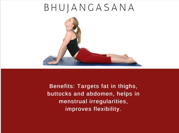 Bhujangasana- Ramdev baba yoga for weight loss