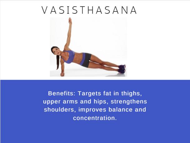 Vasisthasana- Ramdev baba yoga for weight loss
