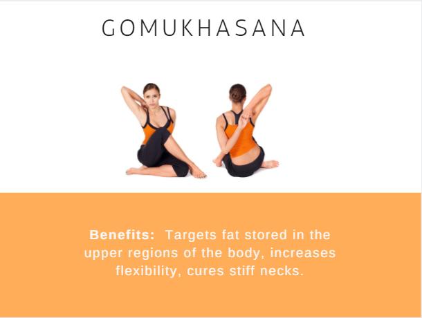 Gomukhasana- Ramdev baba yoga for weight loss