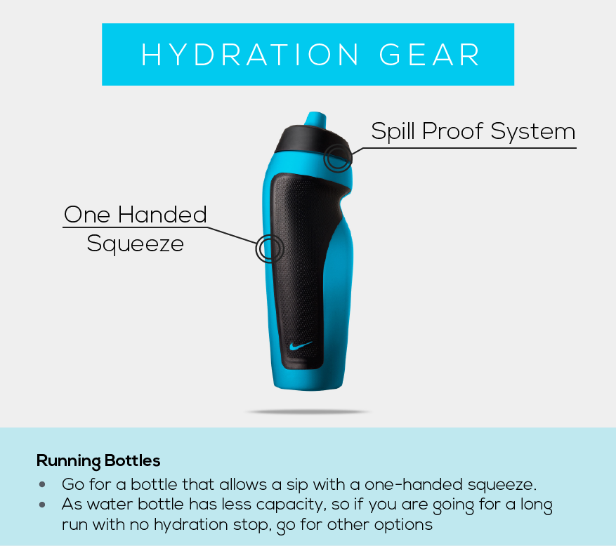 Running Guide for beginners in India - water bottle for runners