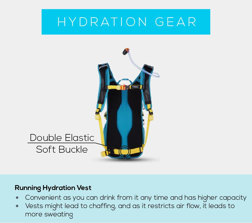 Running Guide for beginners in India - running vest