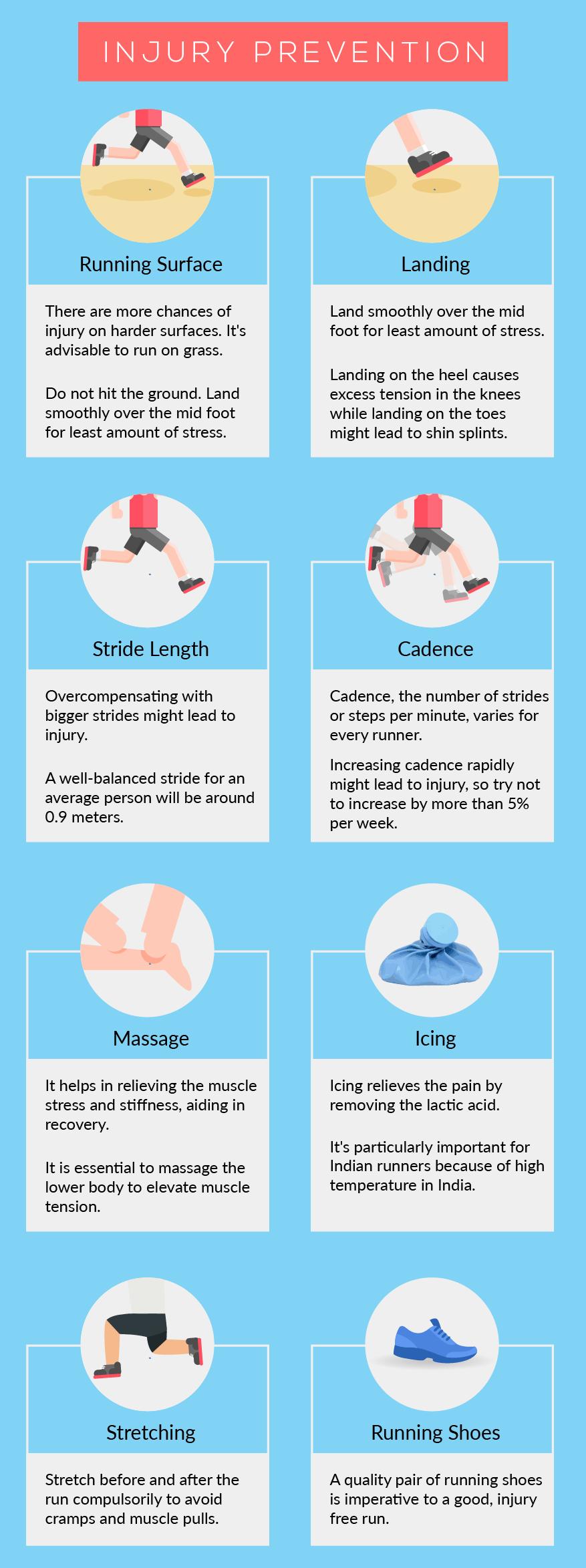 Running Guide for beginners - running injury prevention for Indian Runner