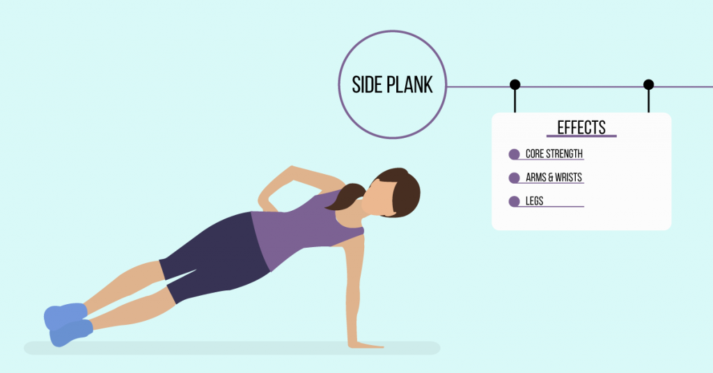 side plank: exercises for weight loss