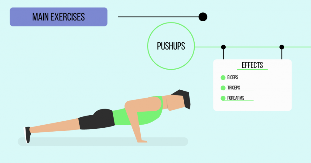 push ups: exercises for weight loss